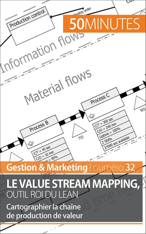 50Minutes.fr Le Value Stream Mapping, outil roi du Lean
