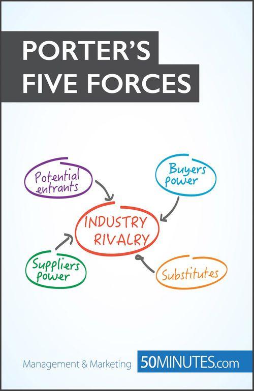 50MINUTES.COM Porter's Five Forces