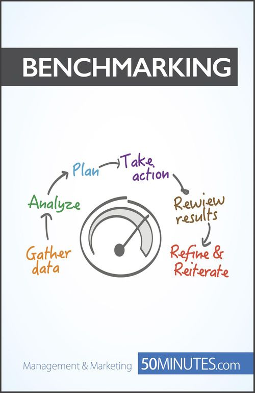 50MINUTES.COM Benchmarking for Businesses