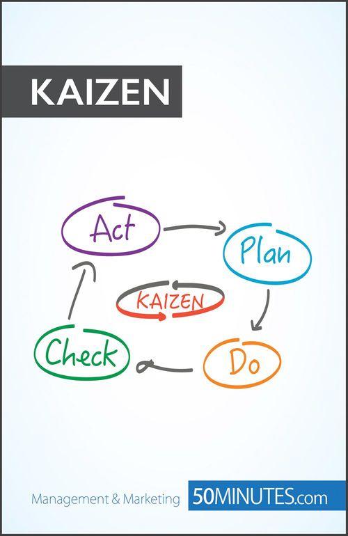 50MINUTES.COM Improve Your Business Through Kaizen