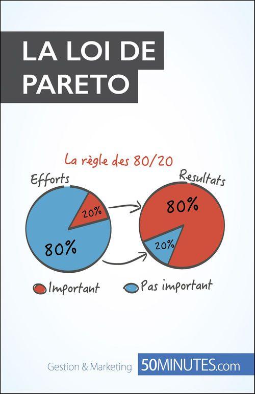 Antoine Delers La loi de Pareto