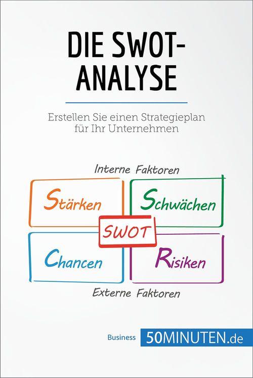 50Minuten.de Die SWOT-Analyse
