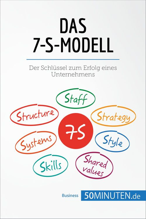 50Minuten.de Das 7-S-Modell