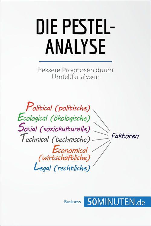 50Minuten.de Die PESTEL-Analyse