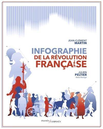 Infographie de la Révolution française