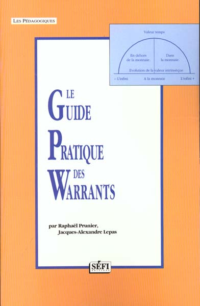 Le guide pratique des warrants