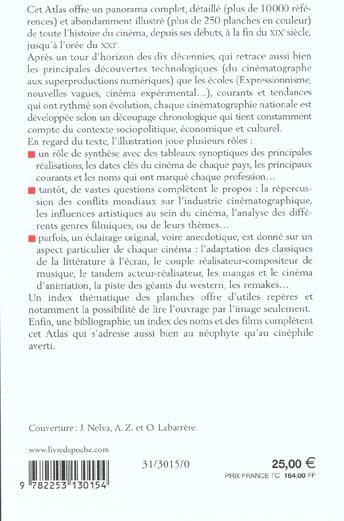 atlas du cinema