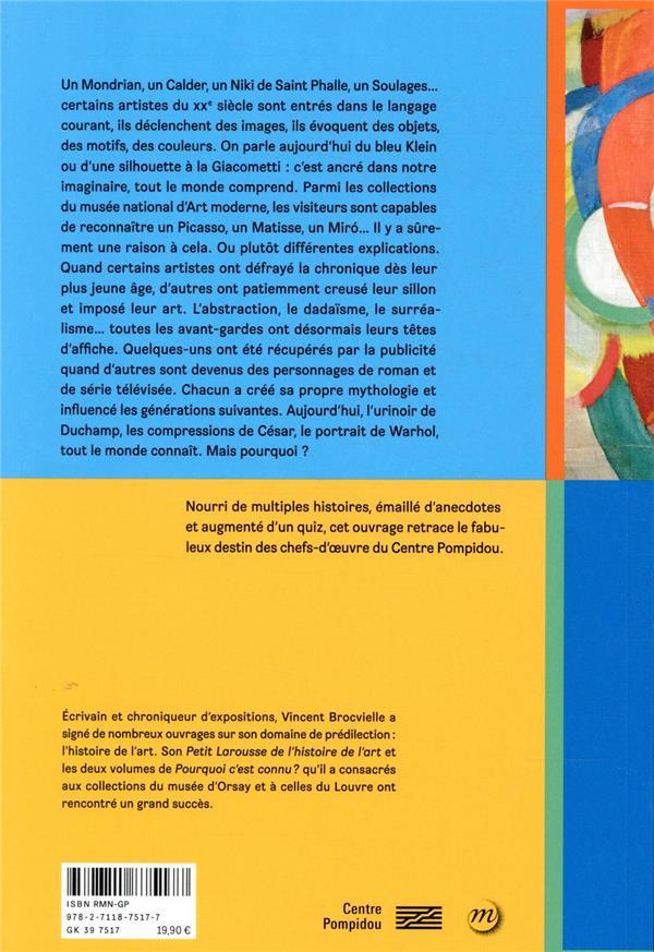 Pourquoi c'est connu ? le fabuleux destin des oeuvres phares du Centre Pompidou