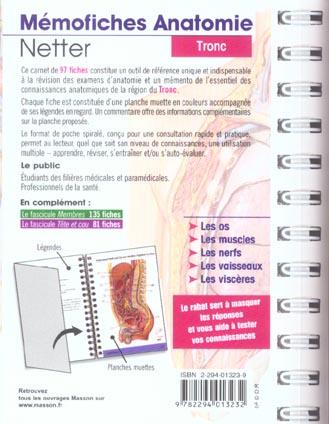 Memofiches d'anatomie netter ; tronc
