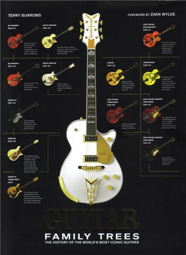 Guitar family trees /anglais
