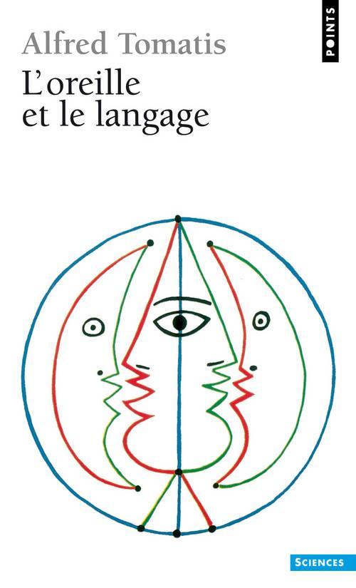L'Oreille Et Le Langage