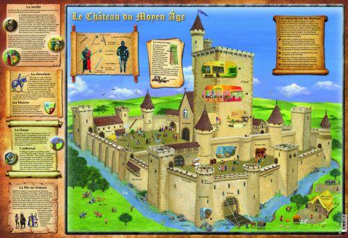 Le Chateau Fort Du Moyen Age