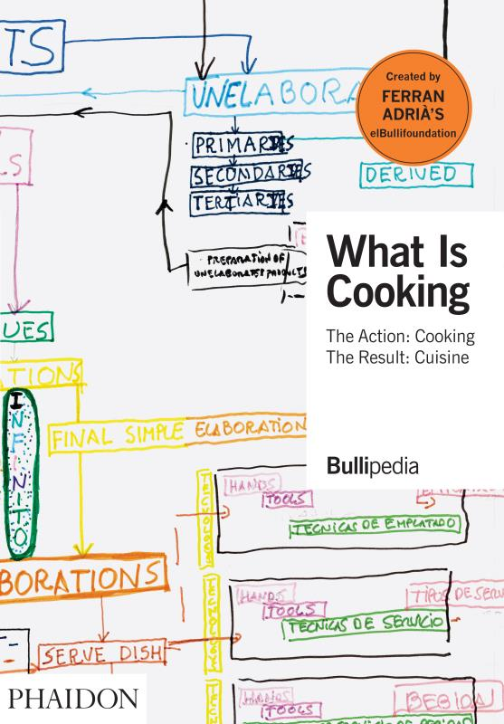what is cooking ; the action : cooking, the result : cuisine