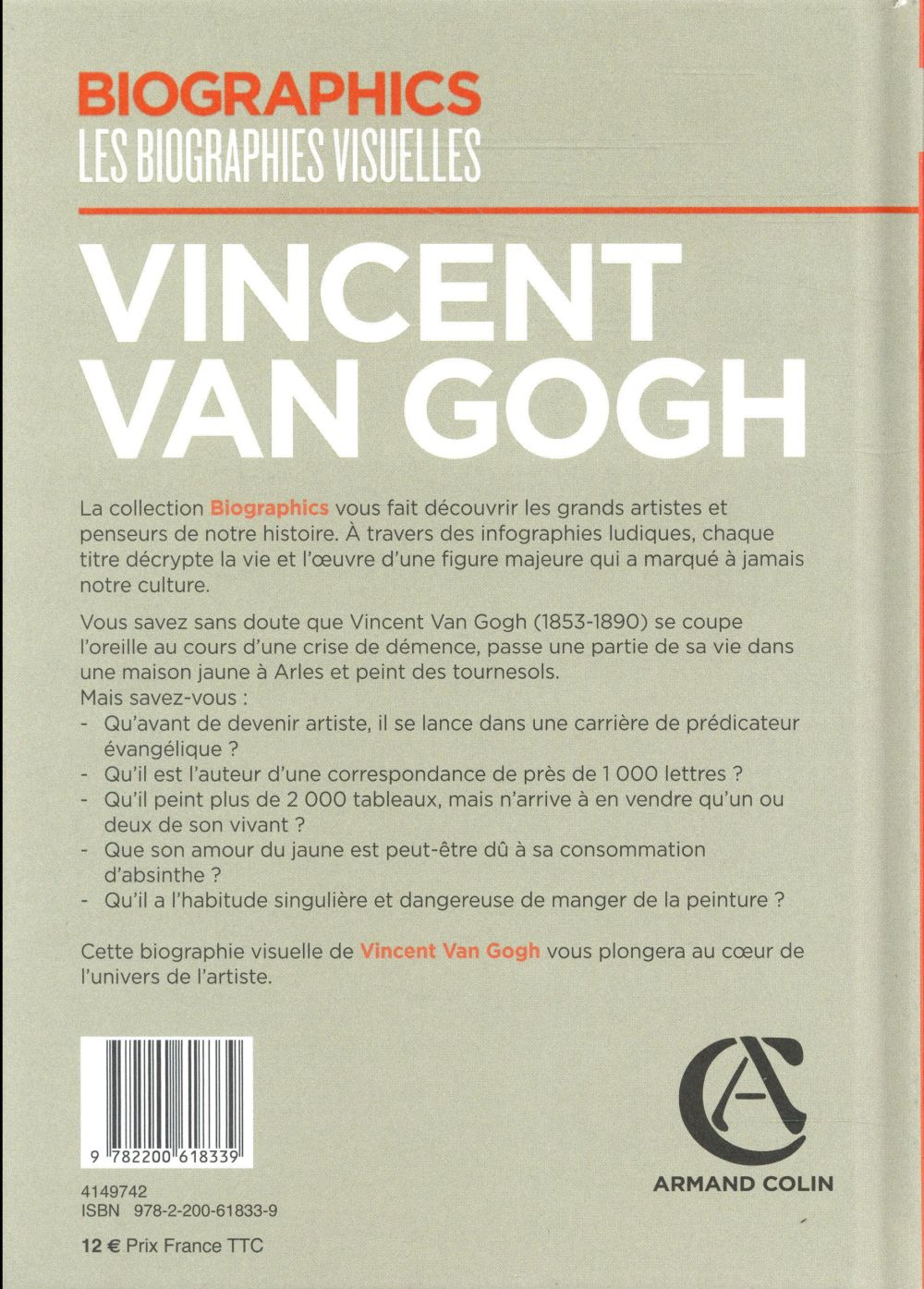 biographique ; Van Gogh