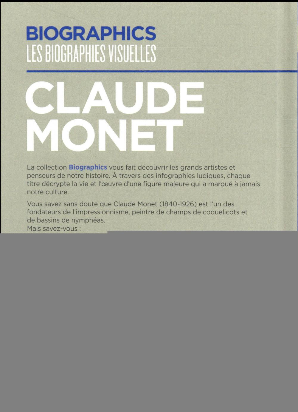 Biographique ; Monet