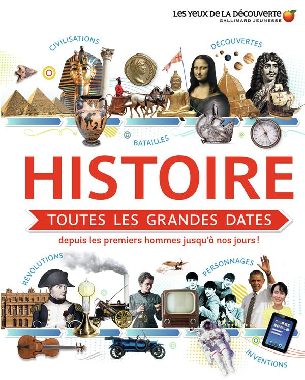 Histoire : toutes les grandes dates ; depuis les premiers hommes jusqu'à nos jours !