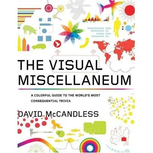 The visual miscellaneum - a colorful guide to the world's most consequential trivia