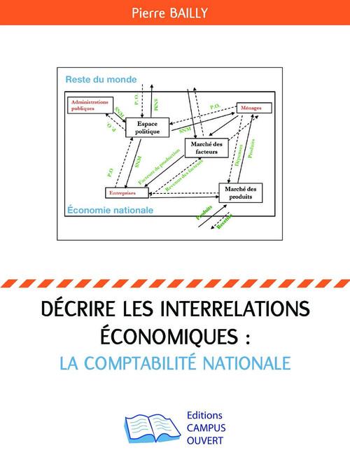 Décrire les interrelations économiques la comptabilité