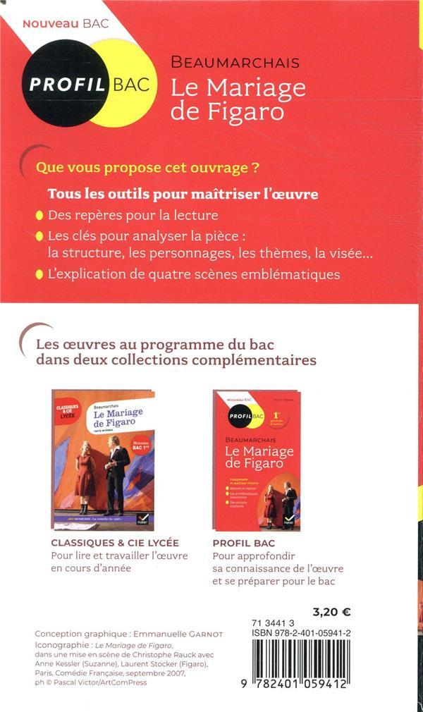 Beaumarchais, le Mariage de Figaro ; toutes les clés d'analyse pour le bac