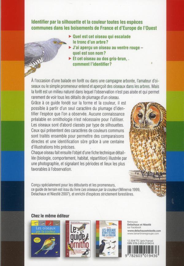 Les oiseaux des forêts par la couleur