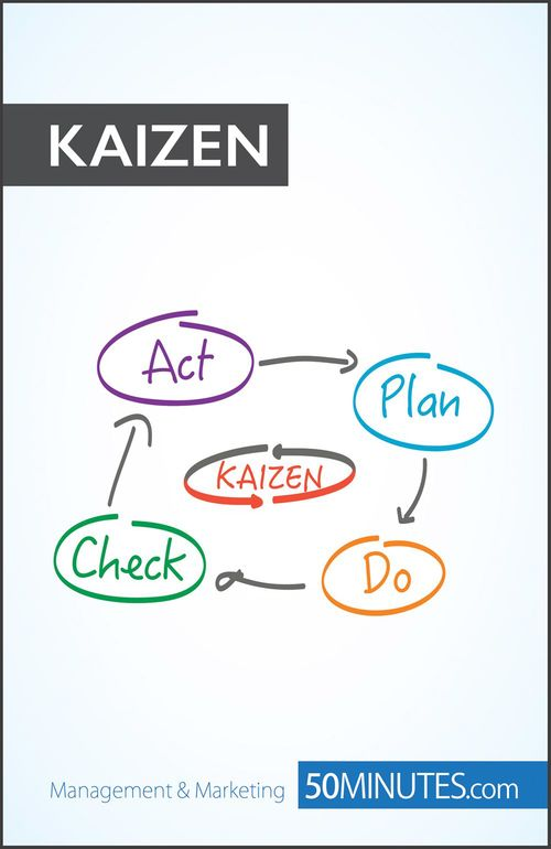 Kaizen : strive for perfection