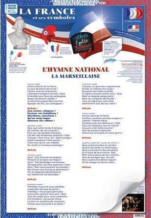 La France et ses symboles