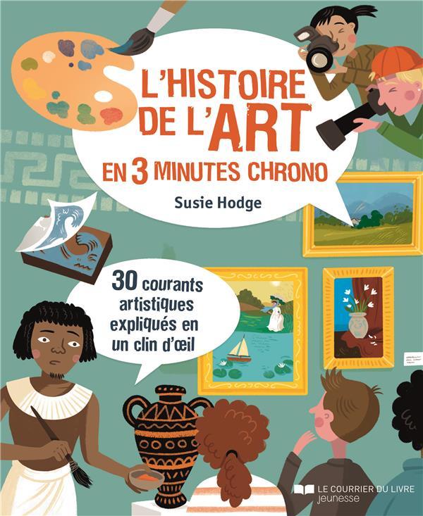 L'histoire de l'art en 3 minutes chrono ; 30 courants artistiques expliqués en un clin d'oeil !
