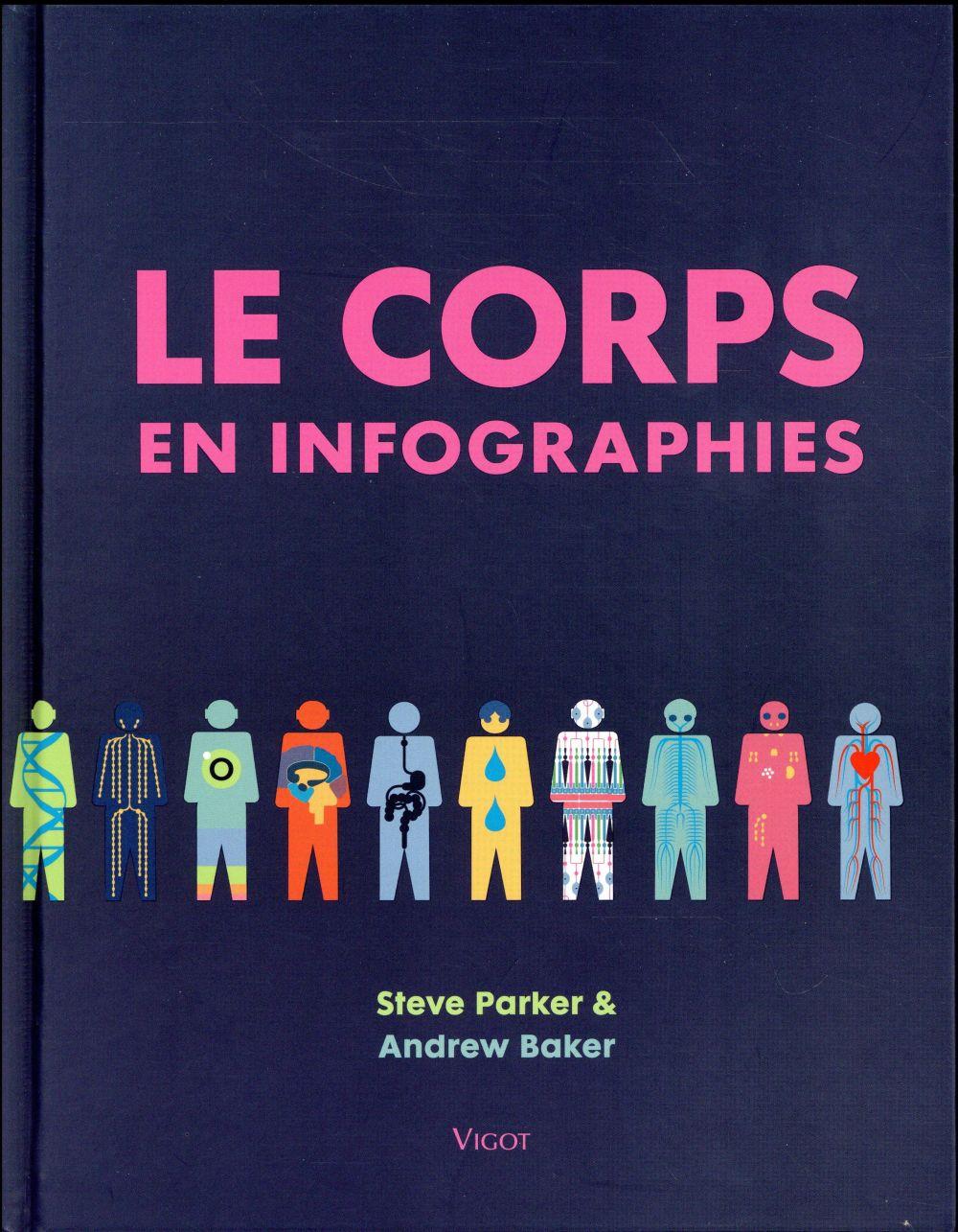 le corps en infographies