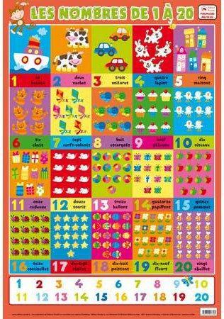 Les nombres de 1 à 20 ; posters recto verso