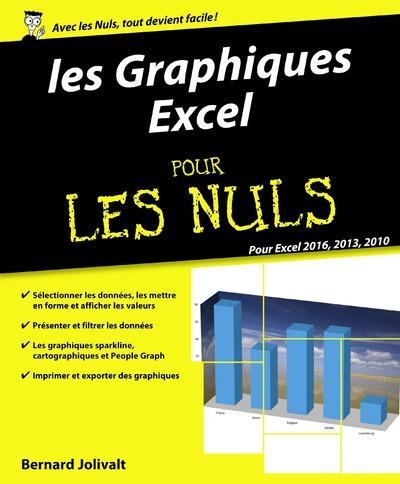 Jolivalt Bernard - Les graphiques Excel pour les nuls
