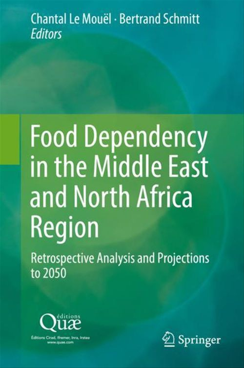 Food Dependency in the Middle East and North Africa Region