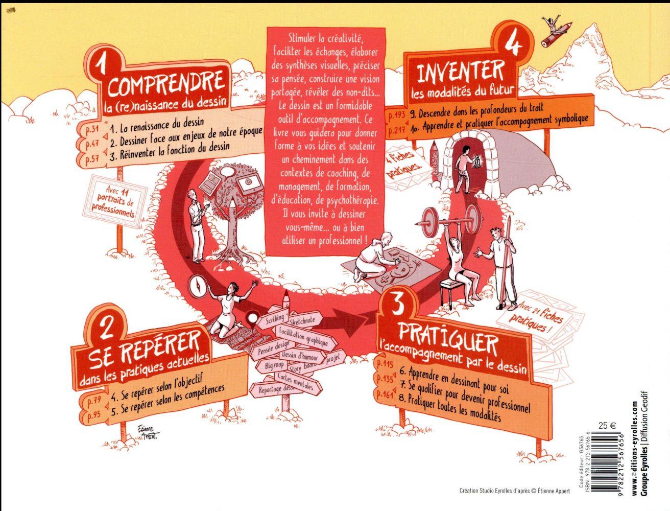 Penser... dessiner... révéler ! facilitation graphique, sketchnote, scribing, graphic, analyse, cartes mentales