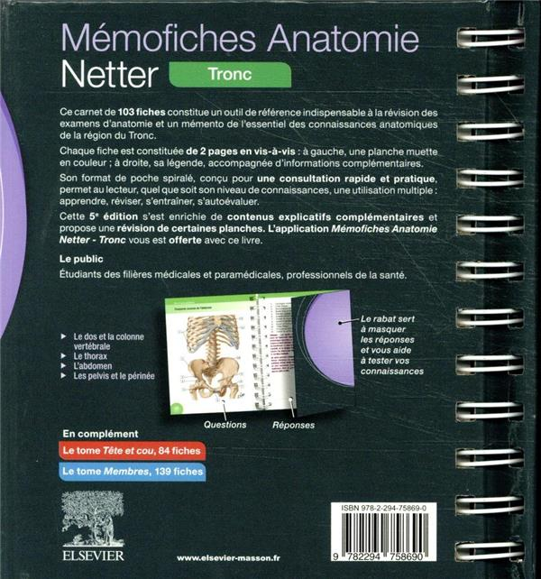 Mémo-fiches ; anatomie Netter ; tronc