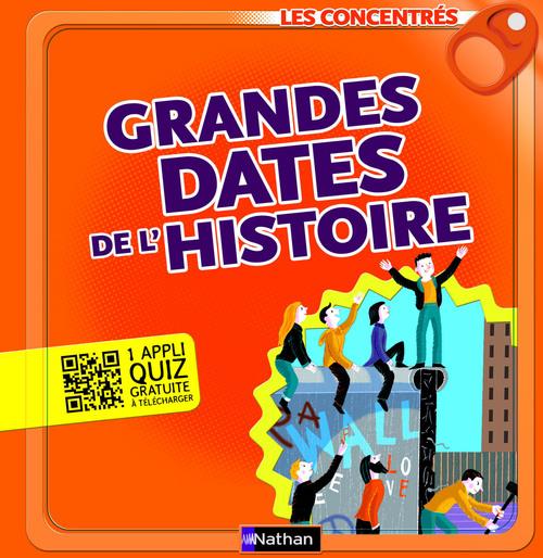 Grandes dates de l'Histoire - Les Concentrés