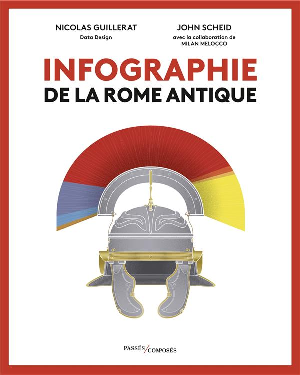 Infographie de la rome antique